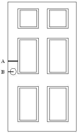 Baldwin Mortise Locks How To Measure Your Door For A